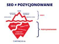 Pozycjonowanie stron internetowych - poznaj naszą ofertę SEO